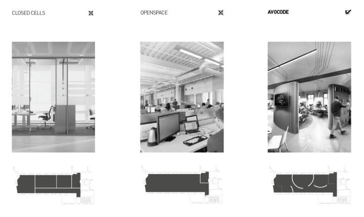 Interiér kanceláří - open space versus uzavřené kanceláře
